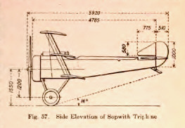 Sopwith Triplane side elevation
