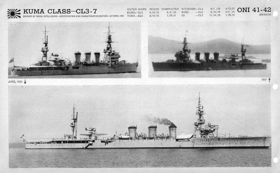 Japanese cruiser Kuma photos