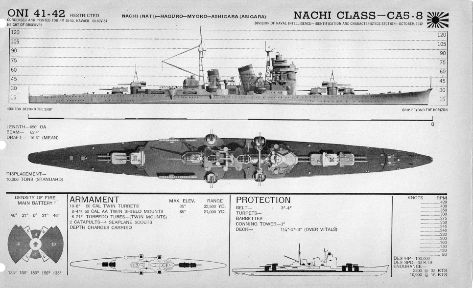 IJN cruiser Nachi plan view