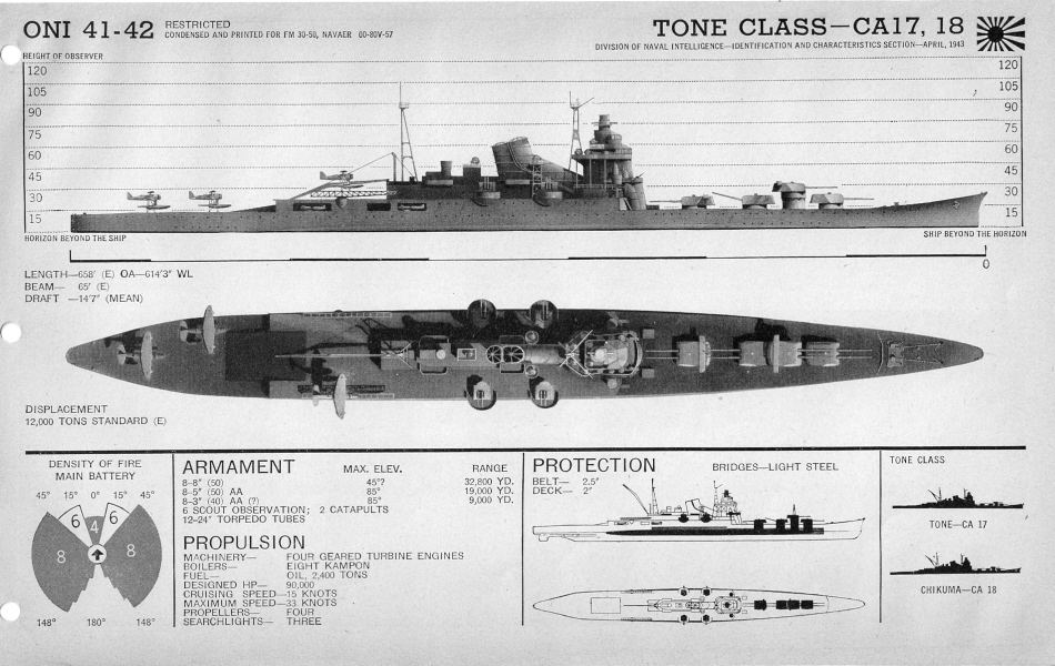 Japanese cruiser Tone plan view
