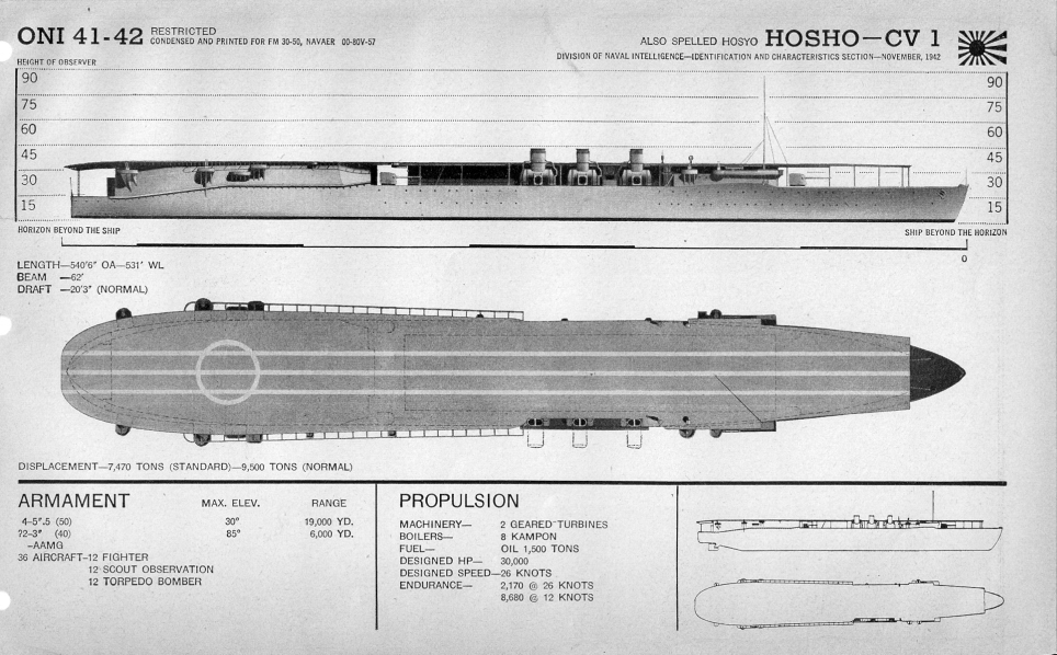 Japanese carrier Hosho plan view