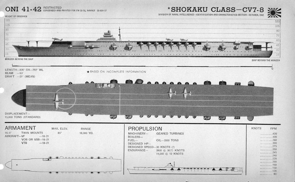 Japanese carrier Shokaku plan view