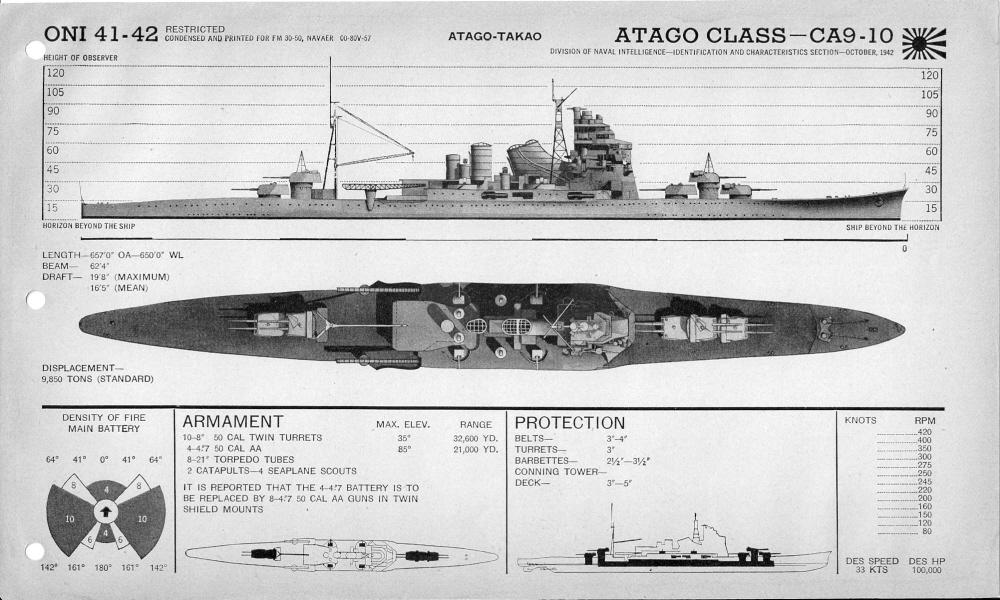 Atago plan view